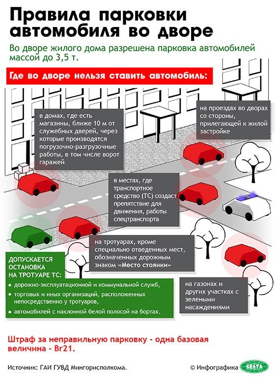 закон о правилах парковки