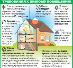 порядок перевода нежилого помещения в жилое