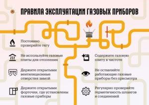 эксплуатация газа